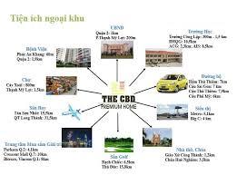 Căn hộ Premium Home Đồng Văn Cống, Q.2, 2-3PN, nhà mới ở ngay, vay đến 70%. Chỉ 1,68 tỷ/2PN 1937999