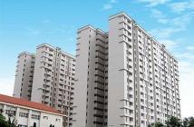 Bán gấp căn hộ Bình Khánh, diện tích 66m2 sổ hồng 1,7ty