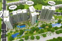 Bán căn hộ cao cấp Citihome Q.2, 18tr/m2, giá gốc chủ đầu tư. Lh:  0938220210