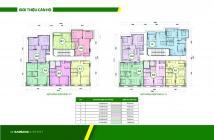 Mở bán đợt đầu căn hộ Samland Airport mặt tiền đường Nguyên Hồng, Gò Vấp chỉ từ 23tr/m2
