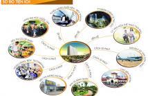 Căn hộ ngay Phạm Văn Đồng, Bình Thạnh, chỉ 1.45 tỷ/ 2 phòng ngủ, liên hệ: 0944 979 286