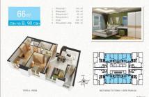 SHOCK CH mặt tiền Huỳnh Tấn Phát Q7 giá 17tr/m2 chỉ 1ty1/căn + giao nhà hoàn thiện