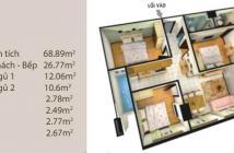 Bán căn hộ rẻ nhất Bình tân 1.25 tỷ/68m2 nhận nhà cuối năm ngay tòa án nhân dân bình tân 0909146064