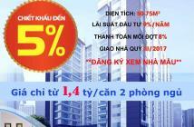 Không thể rẻ hơn, chỉ 1,4 tỷ đã có căn hộ 2pn liền kề đại lộ Phạm Văn Đồng