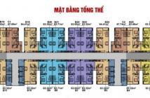 Cần tiền bán gấp CH MT Trường Chinh, ngay cầu Tham Lương, chỉ 920 triệu, LH 0938 208 990