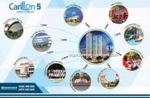 Nhanh tay sở hữu căn hộ Carillon 5, Lũy Bán Bích, Tân Phú, giá cực sốc. LH: 0909735457
