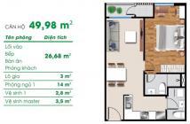 SIêu dự án cách quận 1 với 2,5km chỉ 1,1ty/ căn