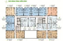 Chuyển nhượng 1 số căn Chánh Hưng Apartment, giá tốt, ký HĐ trực tiếp CĐT. LH 0902877919