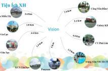 CHCC Vision 1 ngay đường Trần Đại Nghĩa, giá 850 triệu/căn. LH 0903002788 ngân hàng hỗ trợ vay