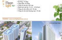 Sỡ hữu CH 2 PN với 450 triệu 2 mặt tiền ngay khu Tên Lửa, quận Bình Tân. PKD: 0917184988