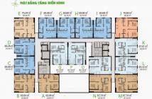 Căn hộ Chánh Hưng quận 8 bán chuyển nhượng giá tốt - 0944 2266 42