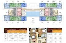 Tin hot, căn hộ ven sông, biệt lập, liền kề Phú Mỹ Hưng mở bán đợt 1. LH 0936.300.539