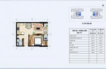 Giao nhà hoàn thiện nội thất cao cấp giá chỉ từ 1,6 tỷ/căn- 0909 88 55 93