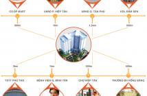 Bán - cho thuê CH 8X Đầm Sen, nhà mới bàn giao, nhận nhà ở ngay, căn 1 phòng 880tr, 3 phòng 1,46 tỷ