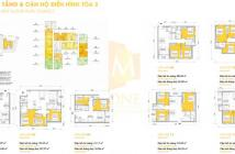 Bán căn hộ CC trung tâm Quận 7 giá chỉ 24tr/m2, năm nay nhận nhà liền LH 0906889951