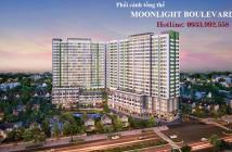 Thông tin căn hộ 510 Kinh Dương Vương Moonlight Boulevard (CH, shophouse, officetel). LH 0915696323