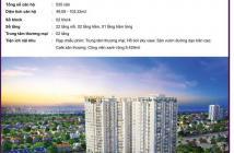 Căn hộ chung cư quận Thủ Đức mặt tiền Đặng Văn Bi, 15 phút di chuyển đến TT Q1. Giá 1,5 tỷ/66m2