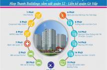 Chung cư hiệp thành quận 12  căn hộ mơ ước chỉ 13.9tr/m2