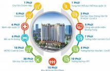 Cần bán căn hộ Tô Ký Tower chỉ 850tr/căn 2PN. LH 0988601521