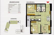 Cần cho thuê căn hộ 2pn The CBD view hồ bơi, khách hàng tự design căn hộ của mình