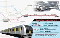 Góp không lãi suất căn hộ gần Masteri Q2, tuyến Metro số 1, 5p ra Xa Lộ Hà Nội, 2PN, trả góp 0% LS
