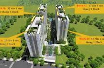 Chỉ 800tr đầu tư căn hộ Him Lam Phú An 1.7tỷ, sinh lời đến 20% khi hình thành