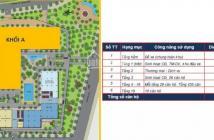Sàn giao dịch căn hộ Song Ngọc - Giá chỉ từ 19tr/m2