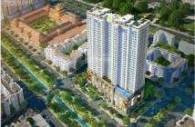 Chính chủ cần bán căn hộ 2pn, dự án Lucky Palace 2,45 tỷ (hoàn thiện cơ bản). Lh: 0932068366