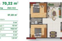 Bán chung cư quận 8, trả góp hàng tháng, chỉ 300 triệu sở hữu căn hộ quận 8, lh: 0931418672 Ms.Loan