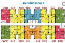 Homyland Riverside, quận 2, giữ chỗ ngay với 50tr, mở bán block B chỉ 29tr/m2. 0931844788