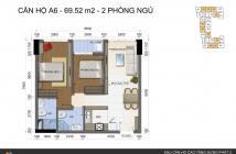 Sở hữu căn hộ giá tốt nhất phú mỹ hưng chỉ với 700tr/căn 2 ngủ,2wc, tặng nội thất 340tr lh:0906.234.169