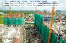Chính chủ, cần bán lại 2 căn hộ D13-06 và D13-14 Him Lam Phú An (căn góc, view đẹp, hướng ra ga Metro và Xa lộ Hà nội)