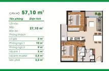 Căn hộ Quận 8 - CH Green River - Giá từ 15.8Tr/m2. Thuế VAT 5%_Gói vay ưu đãi 4.7%/năm LH: 0907.549.176