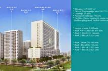 Bán căn scenic 71m, view cresence mall, 2pn, 2wc, nhà rất thoáng.Giá tốt thời điểm nhận nhà. Call: 0982.451.897