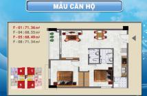 Bán căn hộ chung cư tại Đường Lê Trọng Tấn, Phường Sơn Kỳ, Tân Phú, Sài Gòn diện tích 75m2  giá 1,55 Tỷ