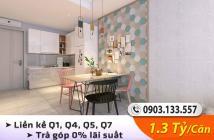 Ngân hàng PVCombank chào bán 200 căn hộ cuối cùng MT Tạ Quang Bửu, Q. 8 CHIẾT KHẤU 12%