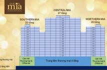 Bán căn hộ cao cấp khu dân cư 6A Him Lam, giá 1,9 tỷ/căn, LH 093 81 89 161