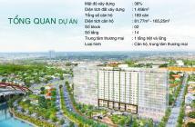 Cần bán căn hộ citizents, 86m2, 2PN, tầng 12, view thoáng mát. Liên hệ: 0917184988