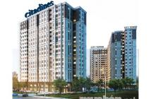 Luxury Residence 4Sao 1-3PN Dt50-115m2 1-2tỷ5 điểm nhấn hoàn hảo