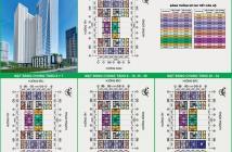 Chủ kẹt tiền bán gấp căn 06 T 6 hướng Nam giá chỉ :1 tỷ 290 tr( bao tên) LH: 0983.750.220