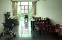 Chính chủ cho thuê giá rẻ căn hộ Hoàng Anh Gia Lai 1 ,3PN,11tr/tháng.lh 0909802822