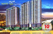 Đầu tư dự án Lavida Plus quận 7, đón đầu xu hướng căn hộ tầm trung năm 2017, hãy LH ngay : 0938.322.336