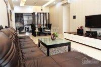 Tôi cần bán căn hộ ở liền gần trung tâm q1 . 60-90m2  1.2ty đến 1.5ty. 0909406405