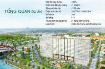 Siêu biệt thự trên không Citizent penthouse và duplex ngay trung tâm Nam Sài Gòn