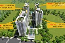 Cần bán gấp căn hộ Him Lam Phú An Quận 9, giá đợt 1, LH: 096.3456.837 Hoàng Tuấn