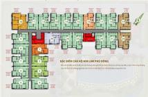 Bán căn hộ view cực đẹp dự án Him Lam Phú Đông. LH: 096.3456.837 Hoàng Tuấn