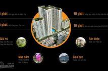 Bán căn hộ 4 mặt tiền đường, gần công viên Phú Lâm, tặng ngay 120 triệu