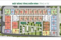 Chuyển nhượng 1PN, 53m3, 1.93 tỷ, dự án The Botanica 104 Phổ Quang, Tân Bình