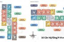 Bán CH 2 PN của Nam Long liền kề Phú Mỹ Hưng, quận 7 giá 1,4 tỷ/ căn. Liên hệ: 0907312456 Mr Tuấn