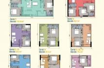 Lợi thế đặc biệt của căn hộ 3PN, 3 view của dự án D-VeLa, liền kề Phú Mỹ Hưng, Q7